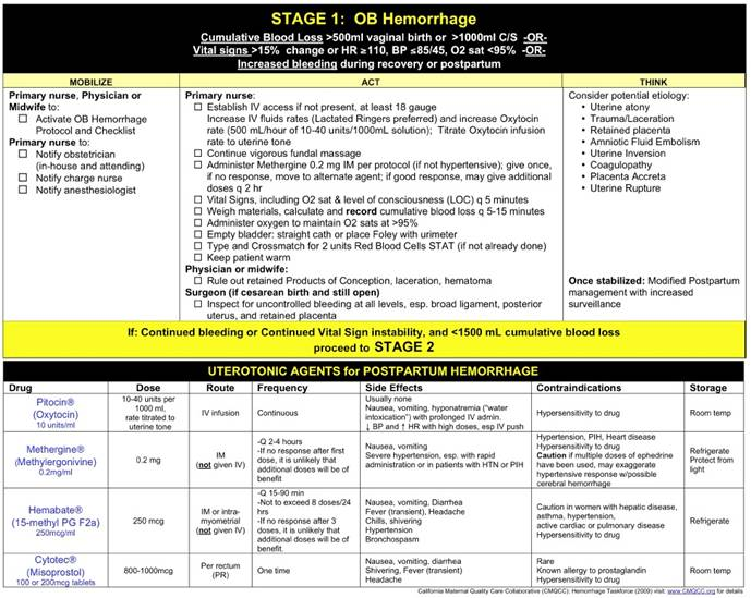 OB Hemorrhage